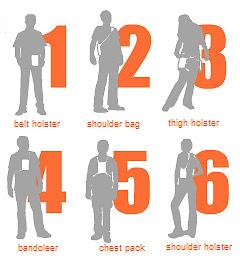 Civilian Lab Covert Harness Bag Configuration Options